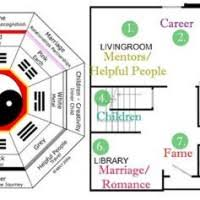 home layout design rules home design interior brightchat co topics part 686