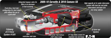 2000 corvette supercharger edelbrock e superchargers for chevy camaro ss northern