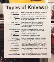 Kitchen Knives Types Types Of Knives Funny