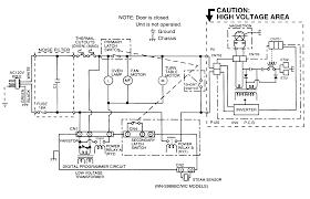 panasonic panasonic microwave oven parts model nn s949ba sears