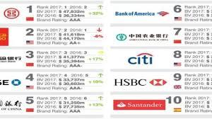 banche cinesi banche la cina avanza i suoi marchi valgono pi禮 di quelli usa