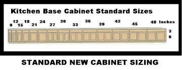 cool 30 kitchen cabinet widths decorating design of standard