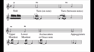 theory lesson 53 ornaments grade 4 abrsm grade 5