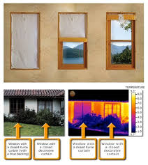 Curtains With Thermal Backing Insulating Curtains That Cut Heat Losses Through Windows By 50