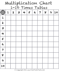 Times Tables 1 12 Multiplication Table Tests Index U0026 Multiplication Charts Free Download