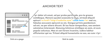 Make Own Word Search A Data Driven Guide To Anchor Text And Its Impact On Seo