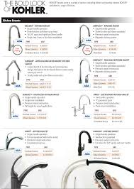 can america direct domain faucets 6 popular brand kitchen faucets