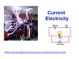 http www current current electricity ppt download