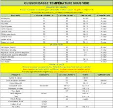 livre cuisine basse temp駻ature cuisine basse temp駻ature 100 images saumon basse température