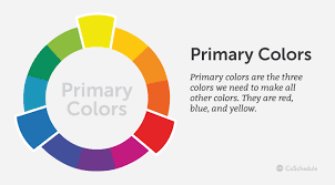 Cause Of Colour Blindness Color Psychology In Marketing The Complete Guide Free Download