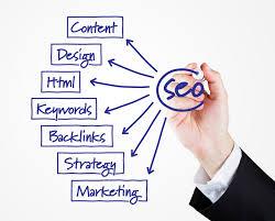 search engine optimization seo lolly web designs