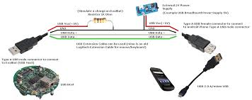 usb male to male wiring diagram how to make a male to male usb