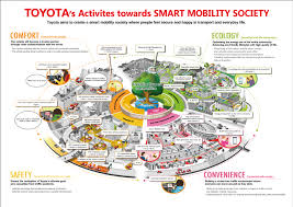 toyota company information toyota global site 20th its world congress exhibition overview