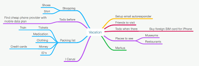 Blank Mind Map by How And Why To Start Mind Mapping Mindnode