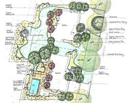 backyard landscape planner backyard landscape design ideas images