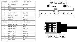 wiring diagram 91 ford explorer radio u2013 readingrat net