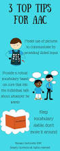 proloquo2go manual 1262 best aac images on pinterest speech therapy communication