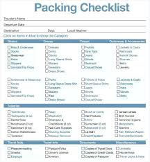 traveling checklist images Vacation packing list template word trip travel for mac shopsapphire jpg