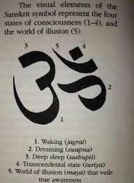 best 25 aum ideas on ohm meditation