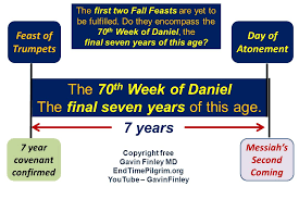 seven feasts of the messiah the fall feasts and the timeline of the 70 th week of daniel
