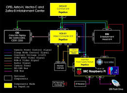 vauxhall cd70 wiring diagram vauxhall wiring diagrams instruction