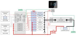panbo the marine electronics hub simarine pico good ideas in
