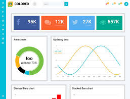 20 best free bootstrap admin templates 2017 athemes