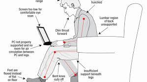proper height for standing desk standing desk height ergonomics new desk ergonomic desk height