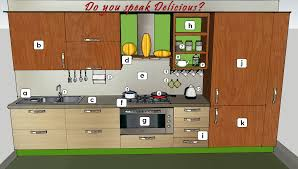 kitchen furniture names your kitchen en español cook and chat do you speak delicious