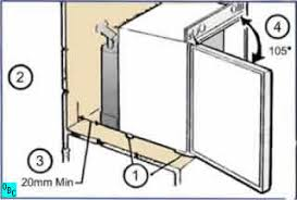 fitting a fridge in your caravan or campervan by obriens camping