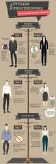 infographic for office dress codes reader u0027s digest reader u0027s digest