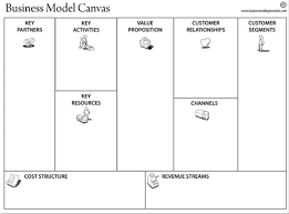 business model template strategyzer business model canvas free