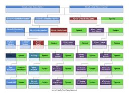 7 generation family trees