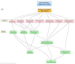 root cause analysis and people factors in the theory of
