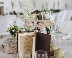 mariage voyage idee originale noms de tables mariage theme voyage panneau