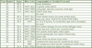 96 honda civic under hood fuse box diagram honda wiring diagram