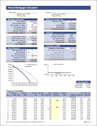Mortgage Calculator In Excel Template Loan Amortization Schedule And Calculator