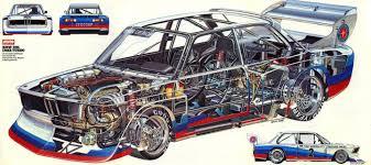 bmw 1 5 turbo f1 engine the flying brick drive 4 corners