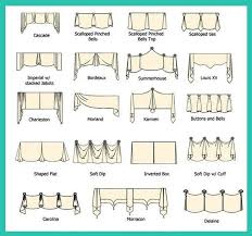 Types Of Curtains Decorating Interesting Window Valance Curtains Decorating With Curtain