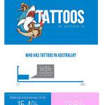 australian tattoo facts u0026 statistics paperblog