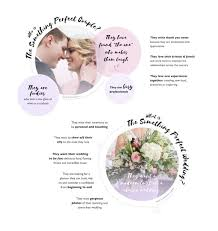 how to start a wedding planning business how to set up wedding planning business create planner much does