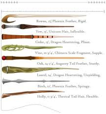 wand designs wand concepts and designs on societyofwandmakers deviantart