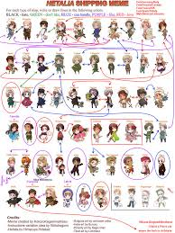 hetalia axis powers axis powers hetalia all characters admissions guide