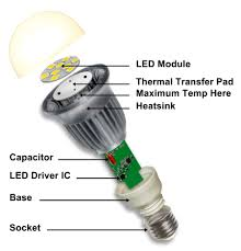Led Light Bulb Ratings by Increasing Led Bulb Lifespan Improves Solid State Lighting Ee Times