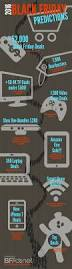 amazon black friday 2016 video game deals infographic 2016 black friday predictions black friday