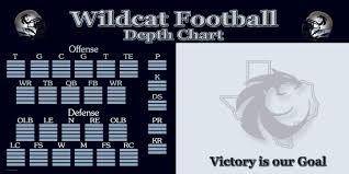 Football Depth Chart Template Excel Sle Chart Templates Printable Football Depth Chart Template