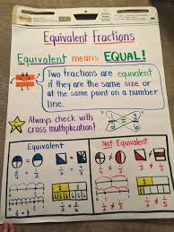 equivalent fractions anchor chart 4th grade pinterest