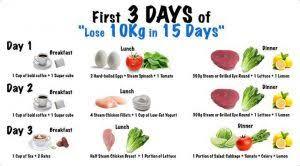3 day military diet eating plan u2013 diet plan