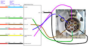 trailer connector wiring diagram 7 way for blade jpg