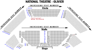 national theatre floor plan national theatre olivier playbill
